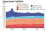 Cyprus banks 3