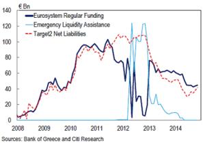 Greece ECB